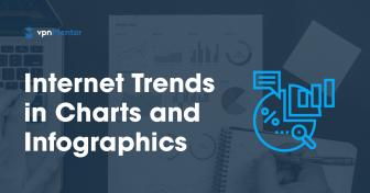 توجهات الإنترنت في عام 2018. إحصائيات وحقائق في الولايات المتحدة وحول العالم
